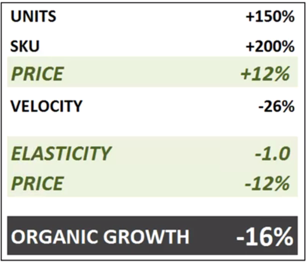 organic_growth_post2.png
