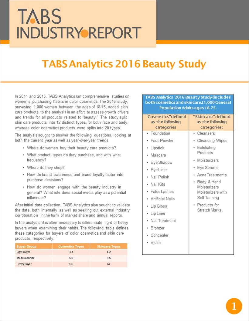 2016 Beauty Study