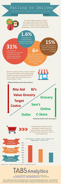 2016_FoodBeverage_Webinar_Infographic_A.jpg