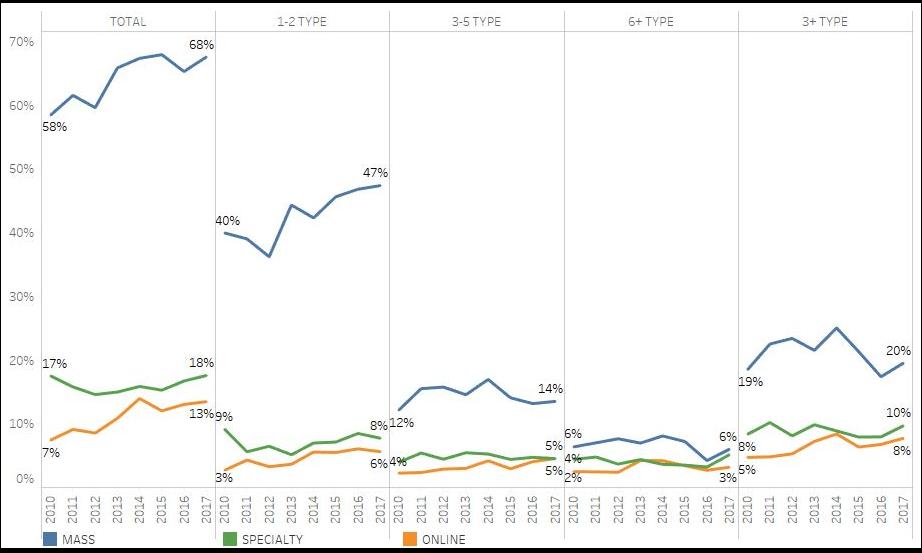 blog post chart 2.png