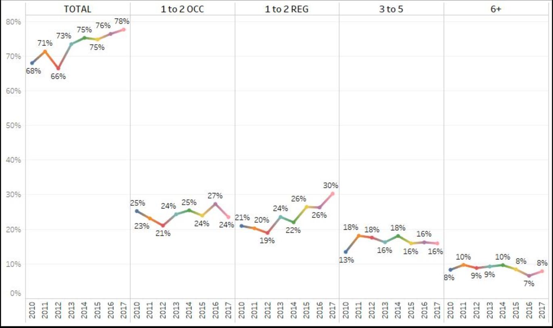blog post chart 3.png