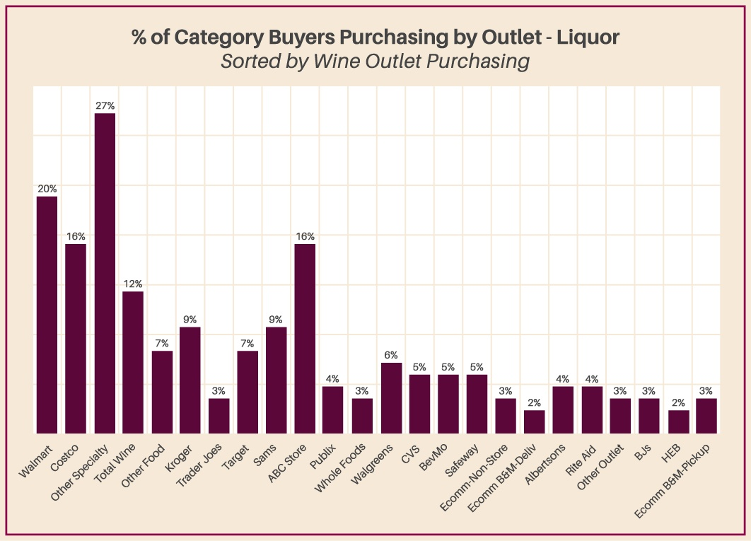 2018 Trends in the Liquor and Wine Industries - TABS Analytics
