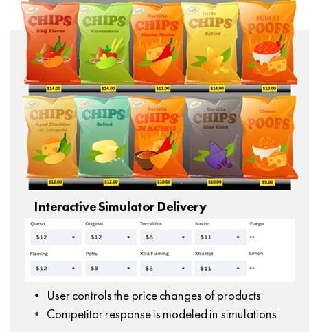 price-predictor-simulator-example