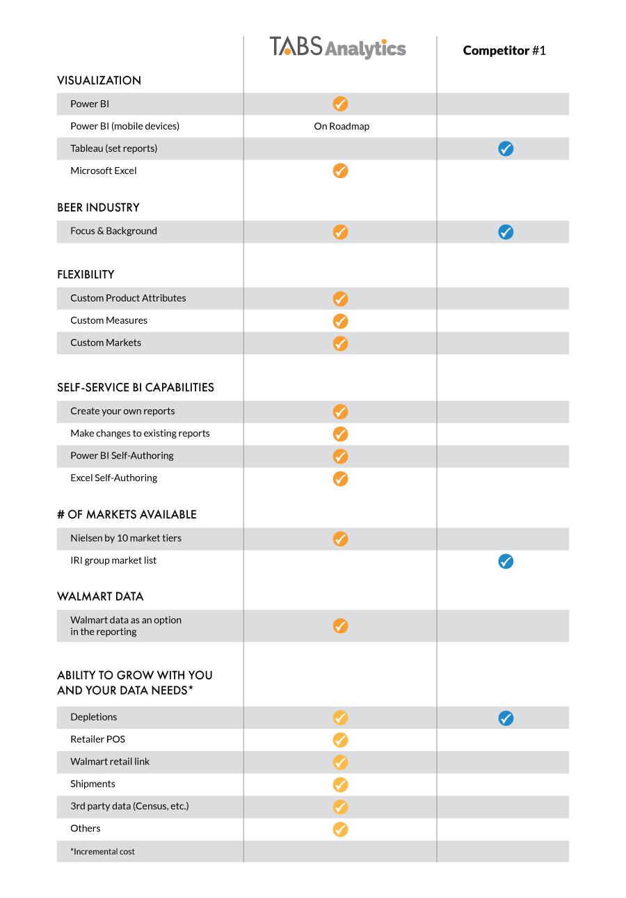 tabs-analytics-comparison-mockup_v5