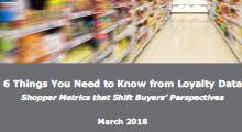 2018 Loyalty Data Study