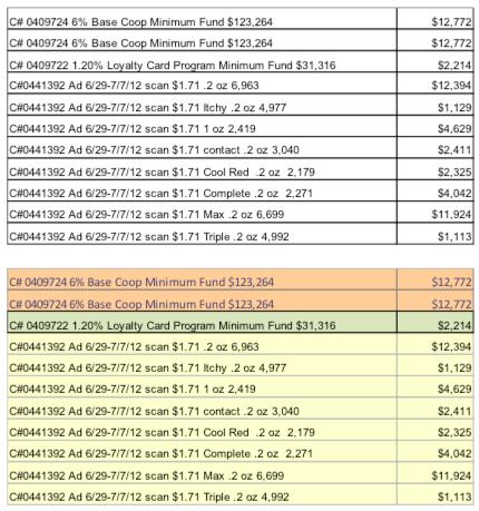 Ad_Spending